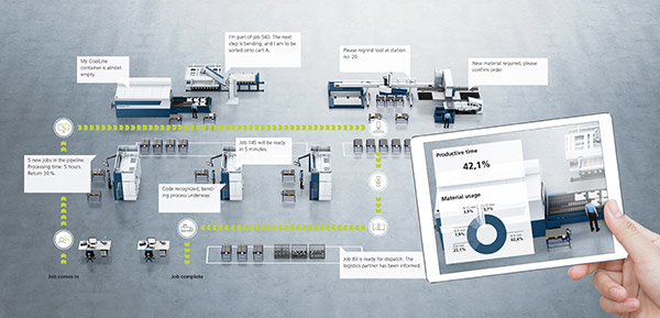 Industry 4.0 Cheat Sheet