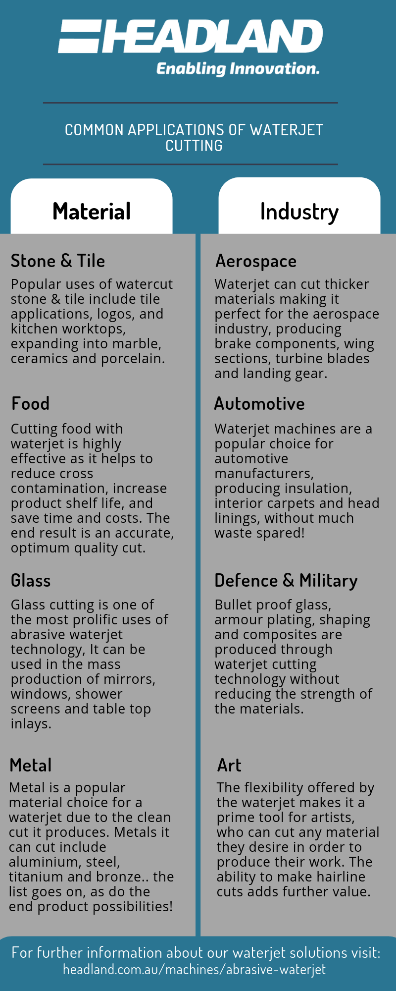 applications of waterjet cutting