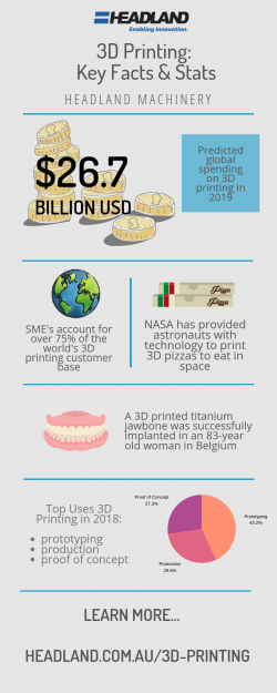 3D Printing_ Key Facts & Stats 2