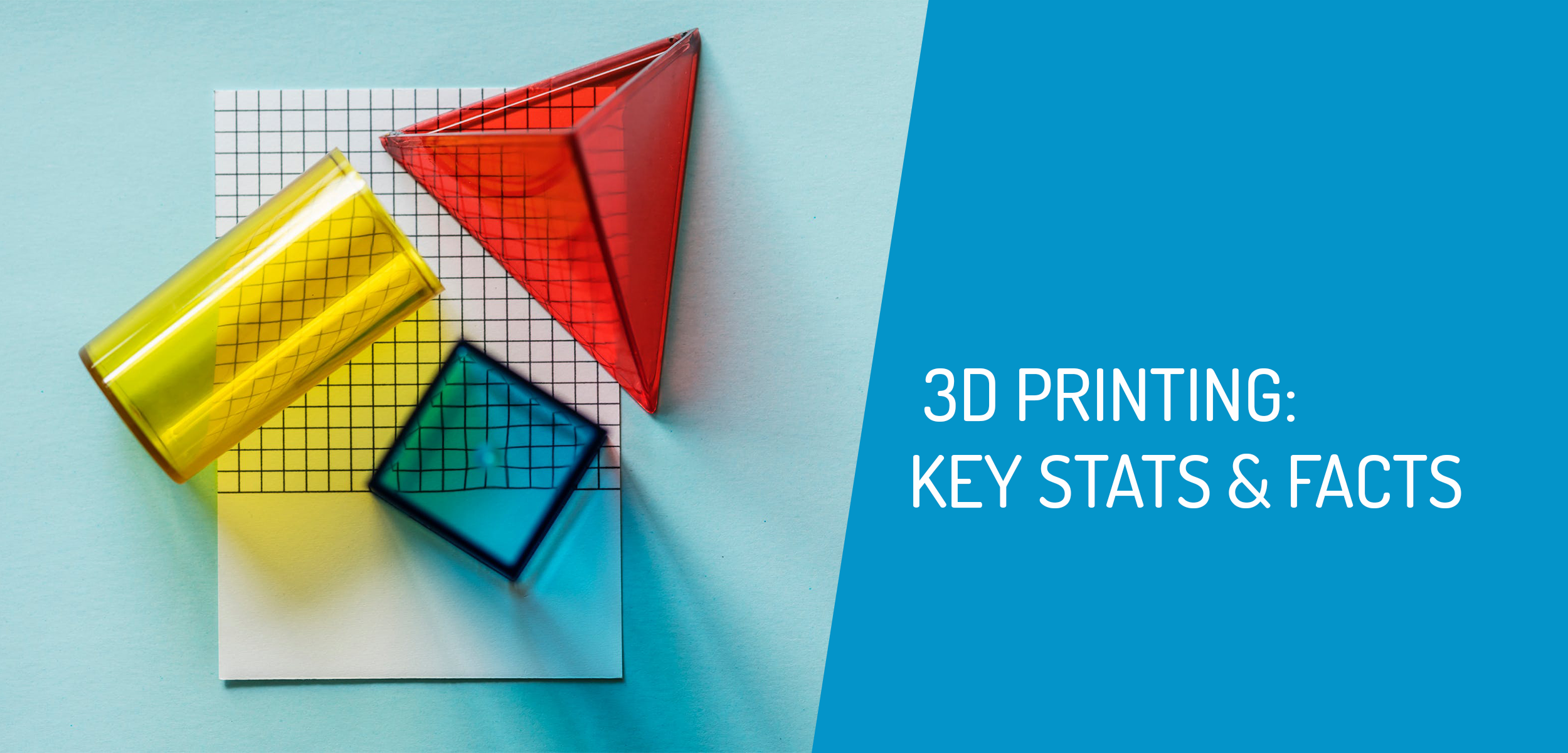 3d printing stats and facts