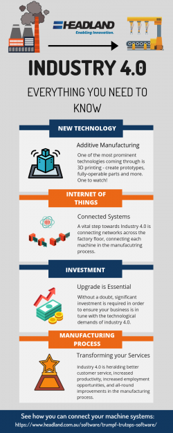 Industry 4.0 Everything you Need to Know